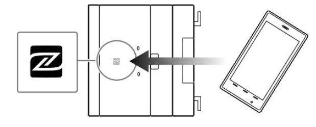 Синхронизация USB камеры с Андроид смартфоном